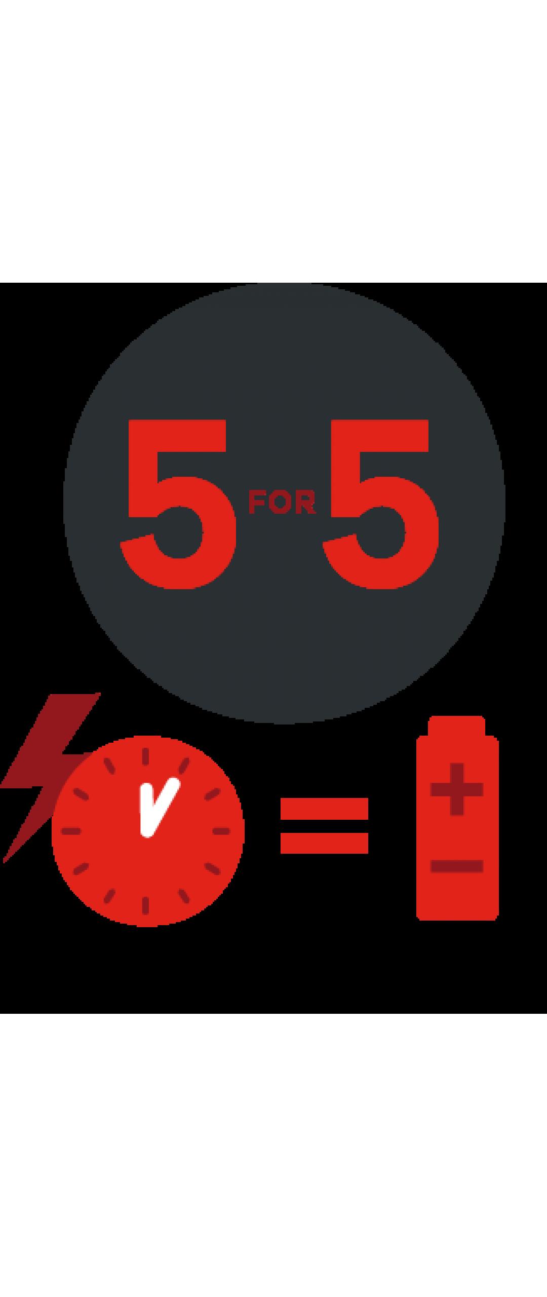 Quick Charge 4: Cinco minutos de carga ofrece cinco horas de batería